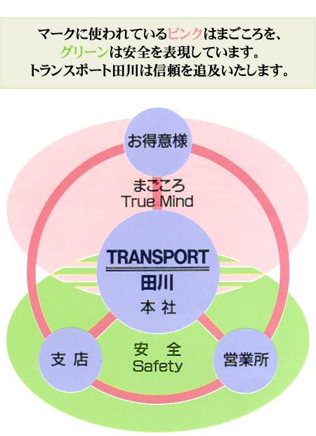 main01_02_design